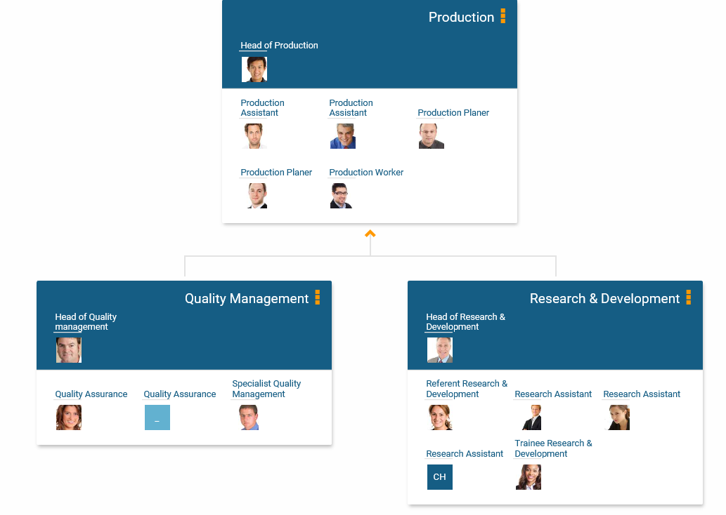 Profilbilder_Import
