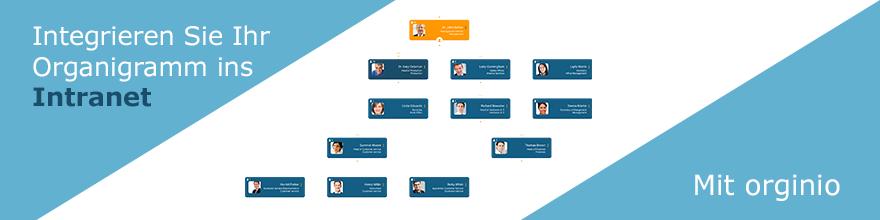 Integrieren Sie Ihr Organigramm ins firmenweite Intranet