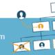 Simulation von Reorganisationen mit orginio
